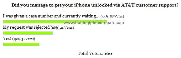 at t iphone unlock request how i factory unlocked my at amp t iphone 4 in 48 hours 13510